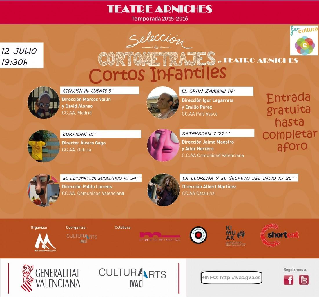 Proyección de cortos nacionales infantiles en el Arniches en CINE