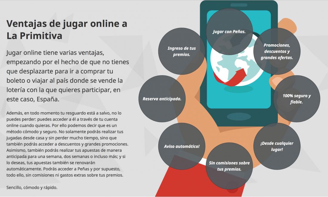 La Primitiva en la era de Internet en INTERNET