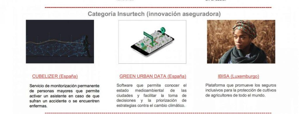 IBISA, empresa de micro seguros inclusivos creada por una alicantina, en la semifinal europea de los Premios Fundación MAPFRE a la Innovación Social en EMPRENDIMIENTO